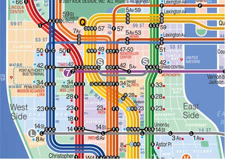 KICK subway map